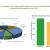 Analiză Frames Media Network pentru Keysfin – Cine sunt românii care fac afaceri de acasă