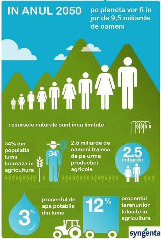 infografic-2