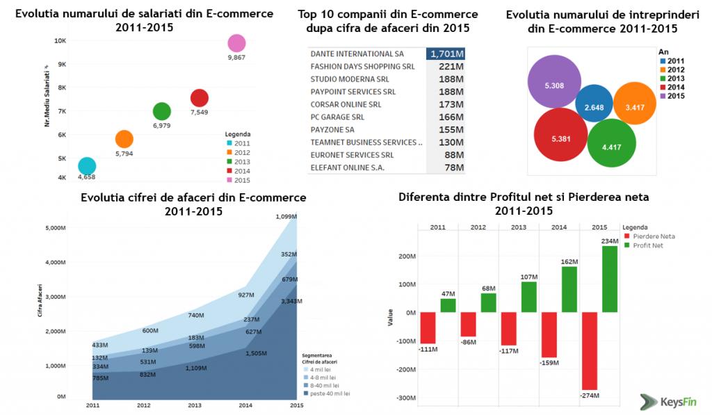 main-e-commerce