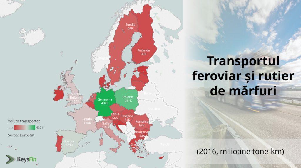 Infrastructura deficitară limitează afacerile din transporturile de marfă