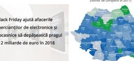 Black Friday ajută afacerile comercianților de electronice și electrocasnice să depășească pragul de 2 miliarde de euro în 2018