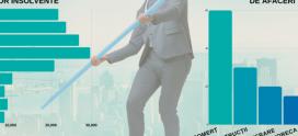 Sierra Quadrant: Apetitul pentru business, în scădere. Multe companii pun pe ,,hold'' investițiile în 2019