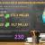 Studiu Frames: Școlile private, o alternativă tot mai căutată de români. Un business de peste 40 de milioane de euro