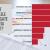 Analiză Frames: Instabilitatea politică, alături de inflație și cursul euro, în topul temerilor investitorilor