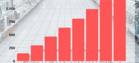Analiză: Consumul pierde teren. Insolvențele se extind puternic în sectorul comerțului