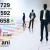 Studiu Frames: Profilul omului de afaceri în 2019. Între 40 și 45 de ani, studii superioare, căsătorit