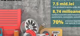 Sierra Quadrant: Este nevoie de o reglementare mai strictă a service-urilor auto