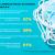 Al treilea val COVID? 7 din 10 antreprenori se tem de o nouă închidere a activității